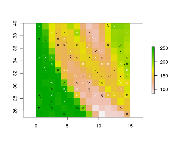 Grid point occurrence records onto a raster